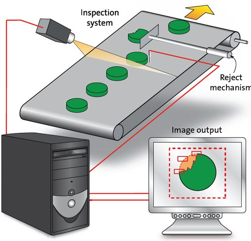 Inspection system